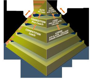 piramide-2
